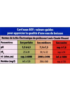 Normes eau en BEV