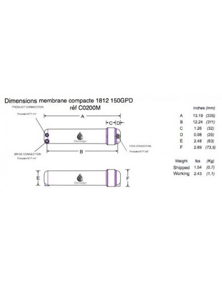 MEMBRANE TFC 150 GPD encapsulée